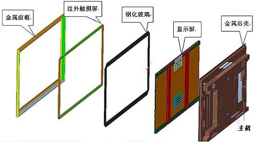 Desarrollo de Shenzhen MCU